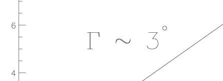Postscript에서 Vector Font로 TexToIDL 사용 예.