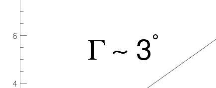 Postscript에서 Hardware Font로 TexToIDL 사용