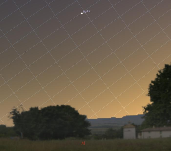 Stellarium에서 재현한 7월 2일 저녁 금성과 목성